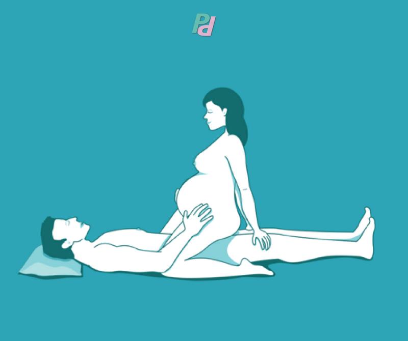 Аюрведа беременность секс
