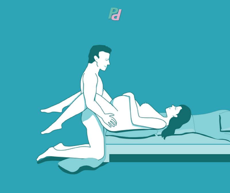 Позиции триместре в секс 3